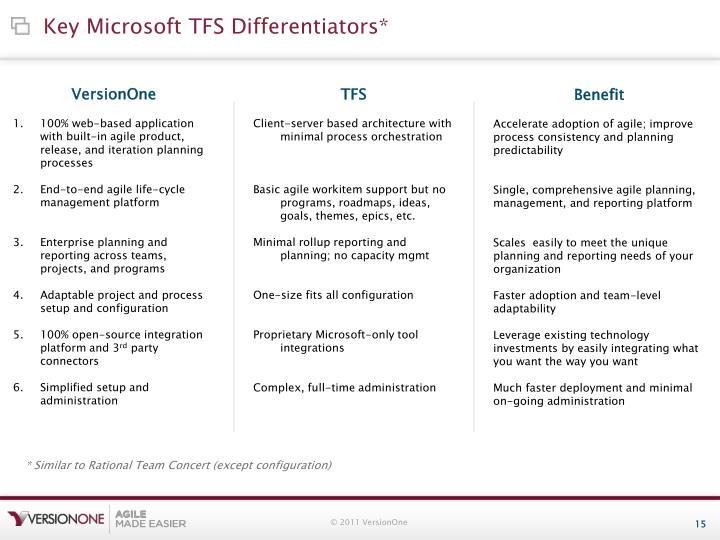 Key Microsoft TFS Differentiators*
