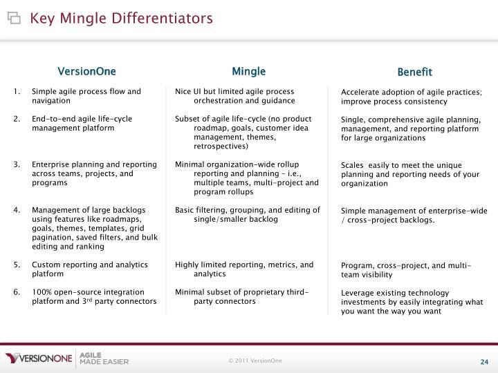 Key Mingle Differentiators