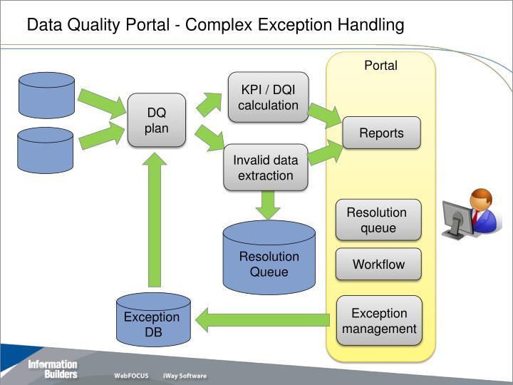 Data Quality Portal - Complex Exception Handling