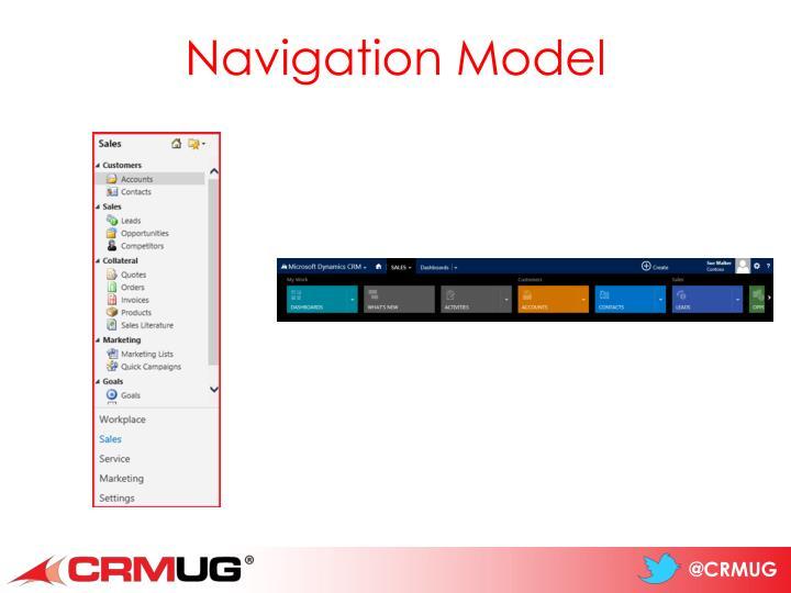 Navigation Model