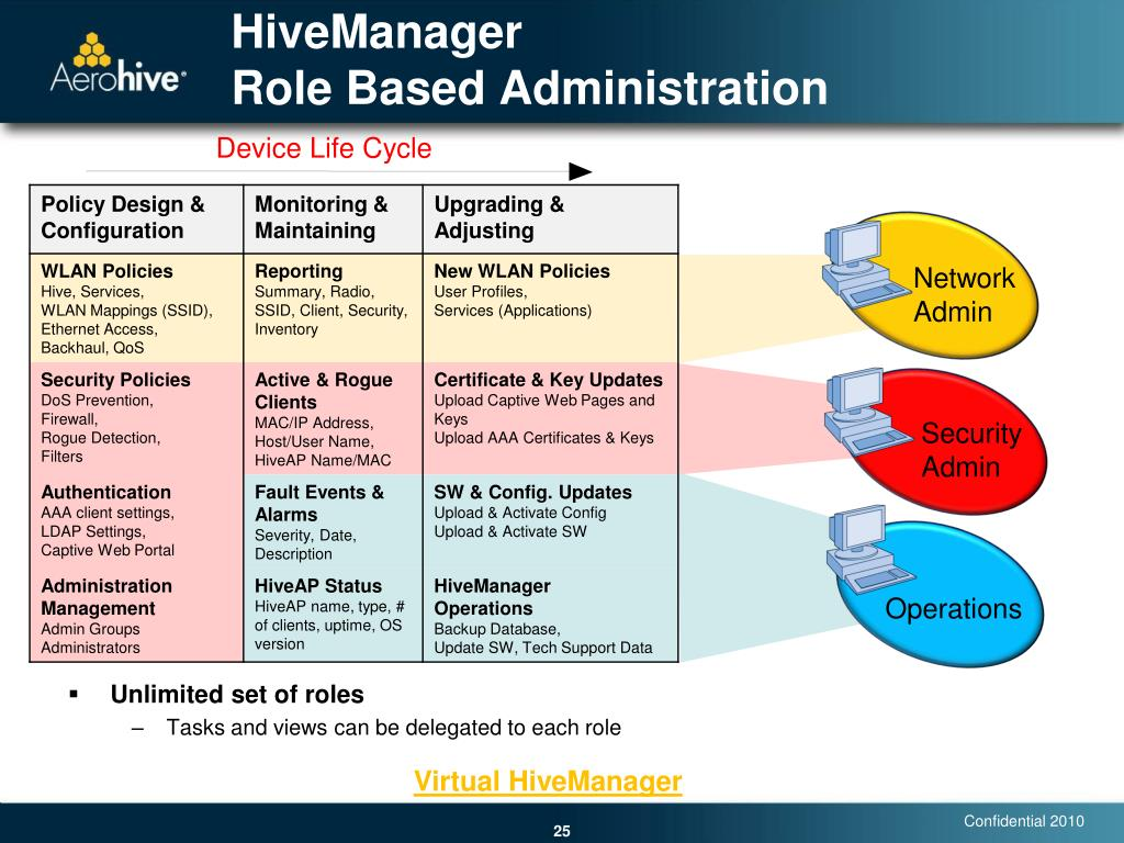 PPT - Corporate Overview PowerPoint Presentation - ID:1689594