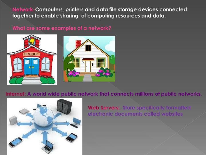 Network-