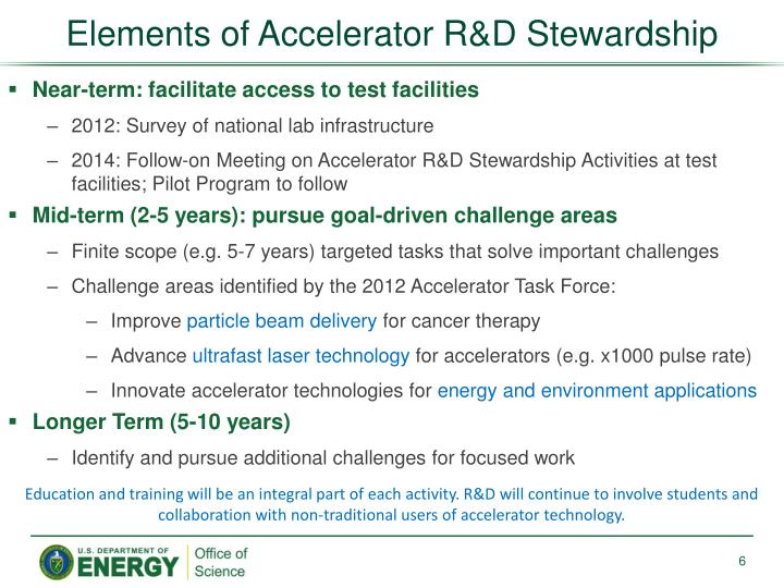 Elements of Accelerator R&D Stewardship