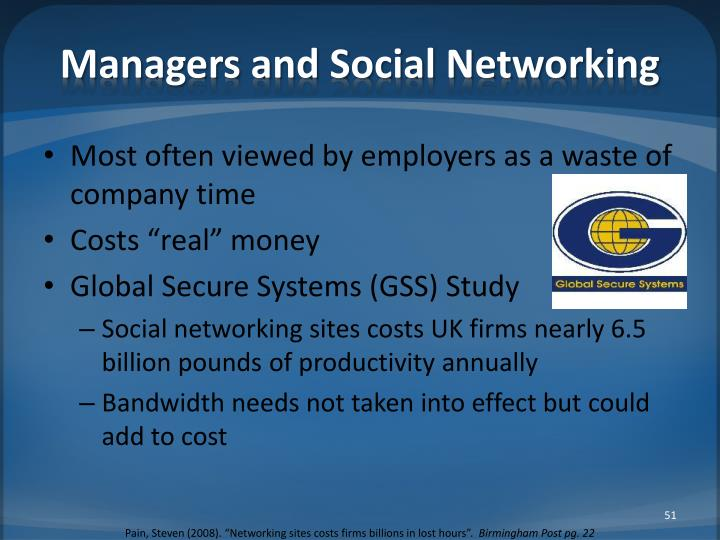 Managers and Social Networking