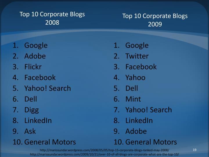 Top 10 Corporate Blogs 2008
