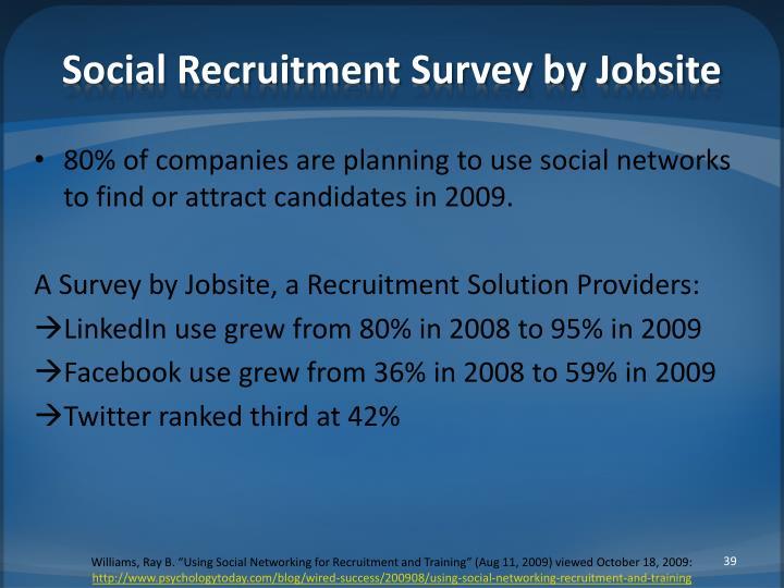 Social Recruitment Survey by Jobsite
