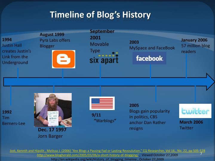Timeline of Blog's History