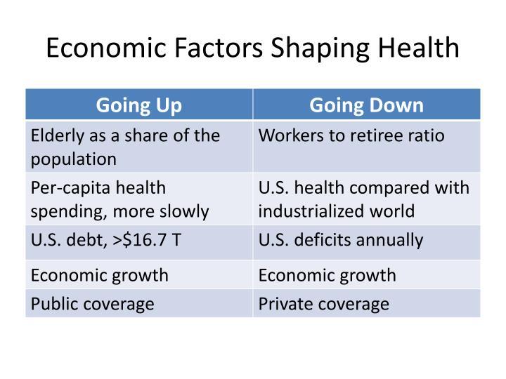 Economic Factors Shaping Health