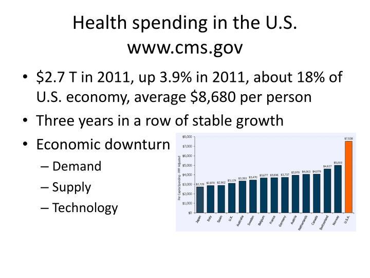 Health spending in the U.S.