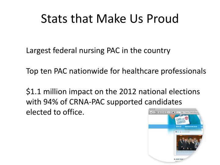 Stats that Make Us Proud