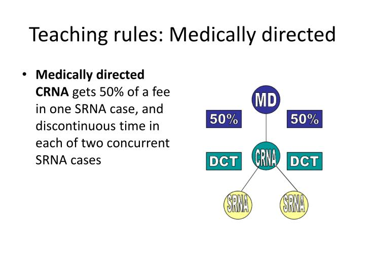 Teaching rules: Medically directed
