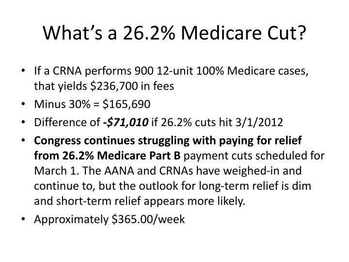 What's a 26.2% Medicare Cut?