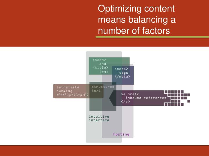 Optimizing content means balancing a number of factors