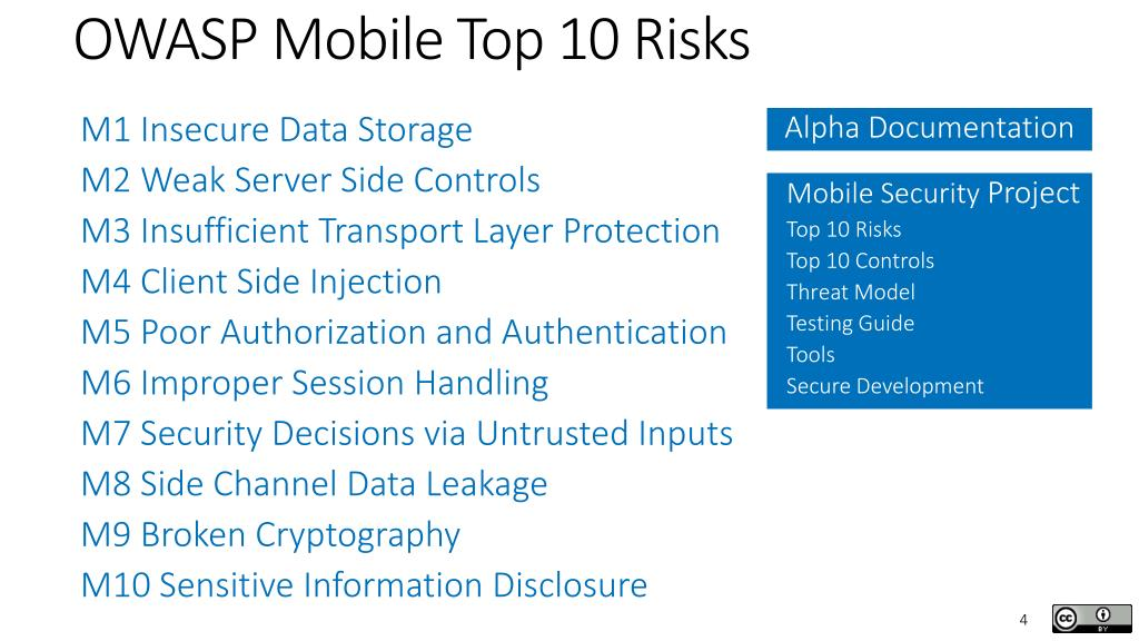 PPT - OWASP Mobile Top 10 PowerPoint Presentation - ID:1690213