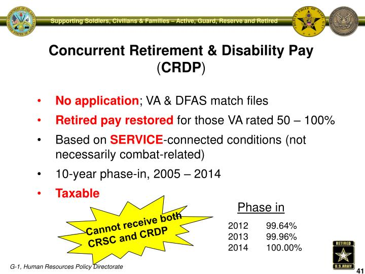 Concurrent Retirement & Disability Pay