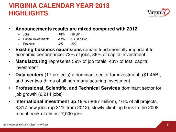 Virginia Calendar Year 2013 Highlights