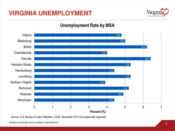 Virginia unemployment1