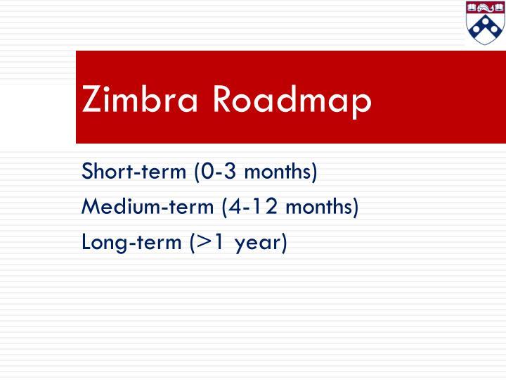 Zimbra Roadmap