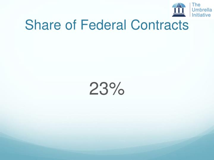 Share of Federal Contracts