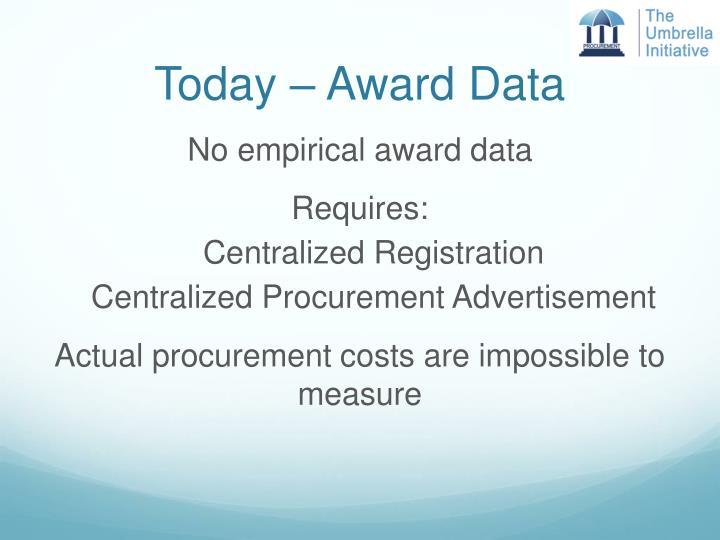 Today – Award Data