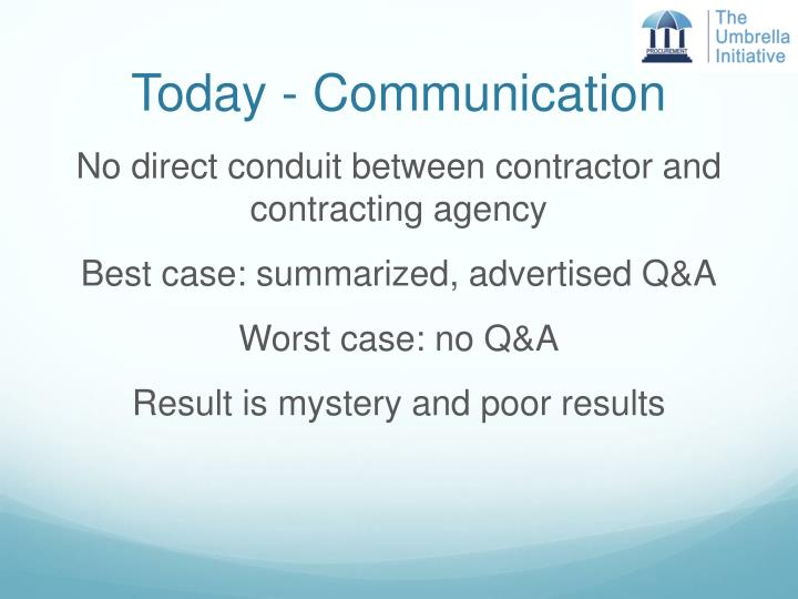 Today - Communication