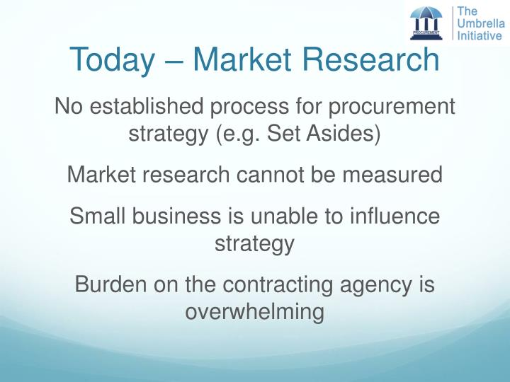 Today – Market Research