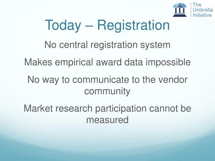 Today – Registration