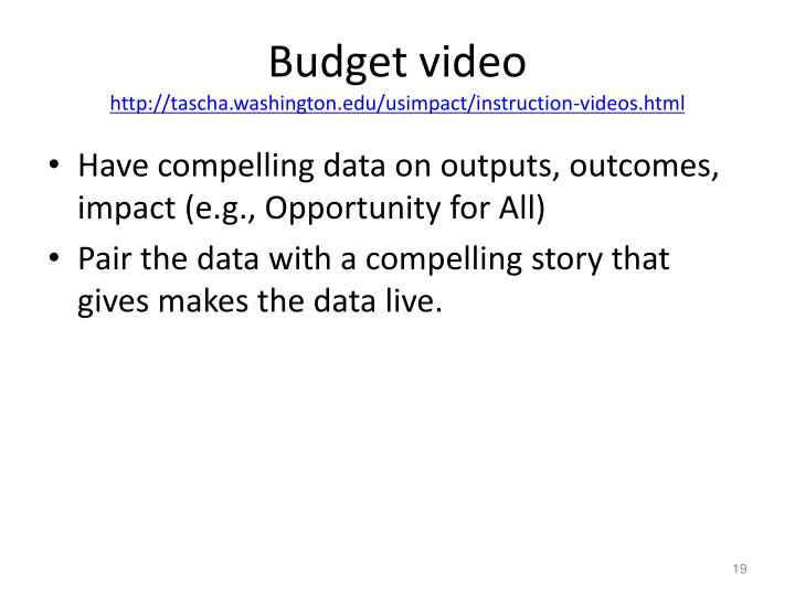 Budget video