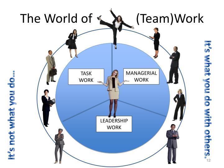 The World of              (Team)Work