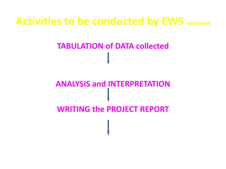 Activities to be conducted by EWS