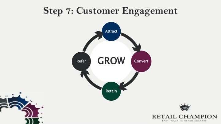 Step 7: Customer Engagement