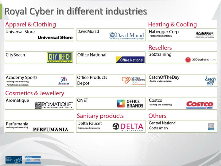 Royal Cyber in different industries