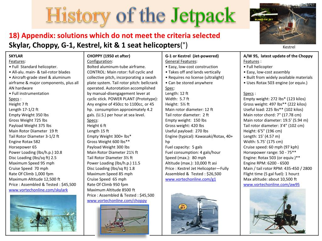 PPT - History of the Jetpack PowerPoint Presentation - ID:1691265