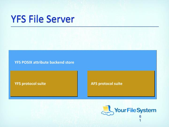 YFS File Server