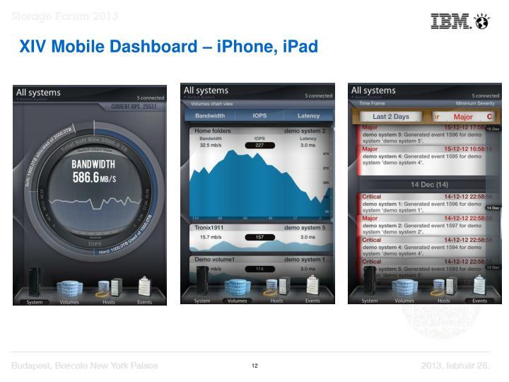 XIV Mobile Dashboard –