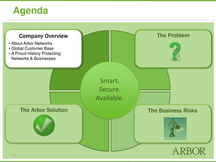 an overview of the company and an overbviw A company overview (also known as company information or a company summary) is an essential part of a business plan it's an overview of the most important points about your company—your history, management team, location, mission statement and legal structure.