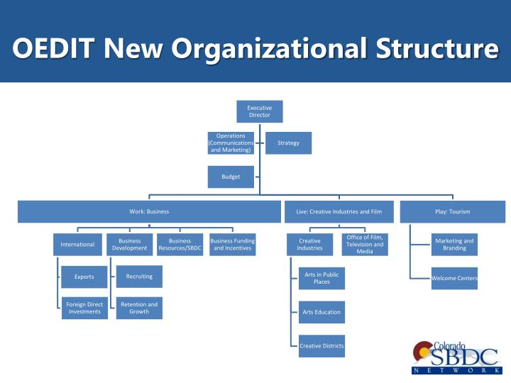 OEDIT New Organizational Structure