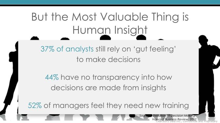 But the Most Valuable Thing is Human Insight