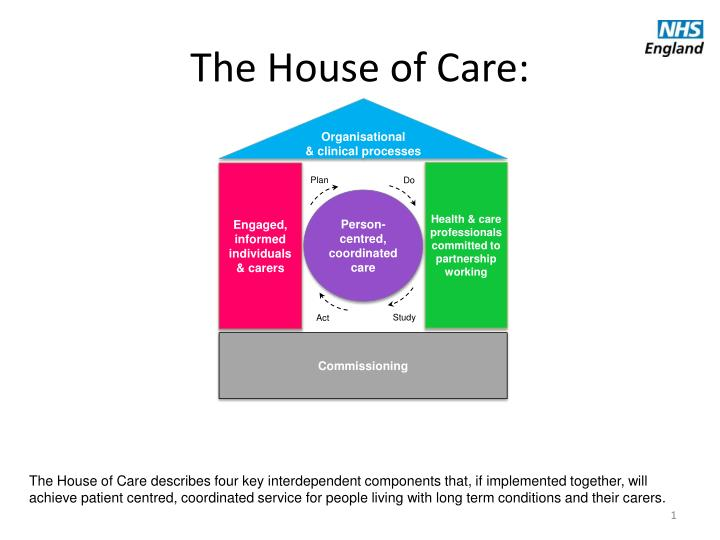 the house of care n.