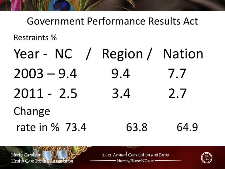 Government Performance Results Act
