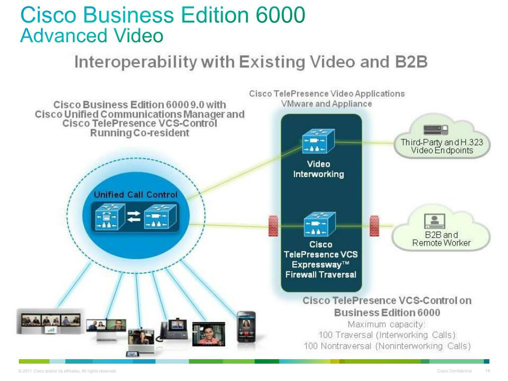 PPT - Cisco UC/Collaboration for Midsize Companies