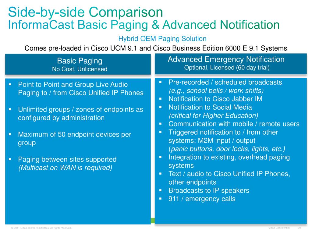 PPT - Cisco UC/Collaboration for Midsize Companies PowerPoint