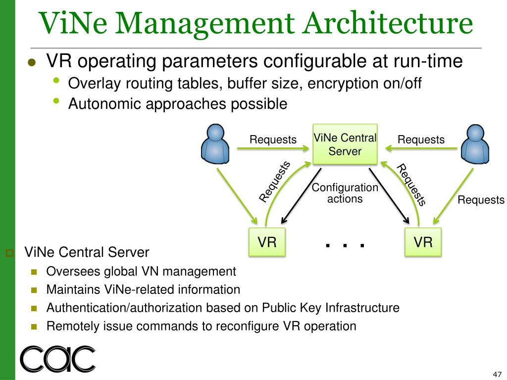 PPT - Network Virtualization in Infrastructure-as-a-Service