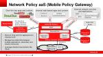 network policy aas mobile policy gateway