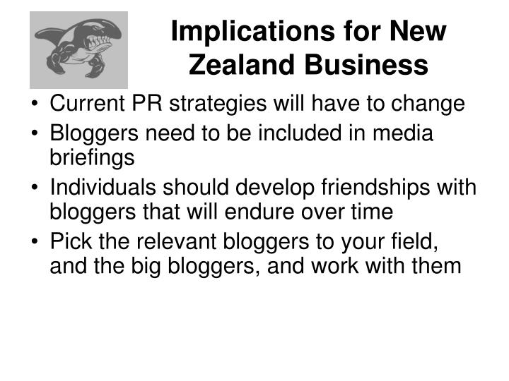 Implications for New Zealand Business
