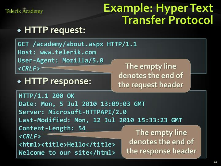 Example: Hyper Text Transfer Protocol