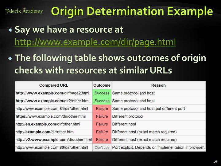 Origin Determination Example