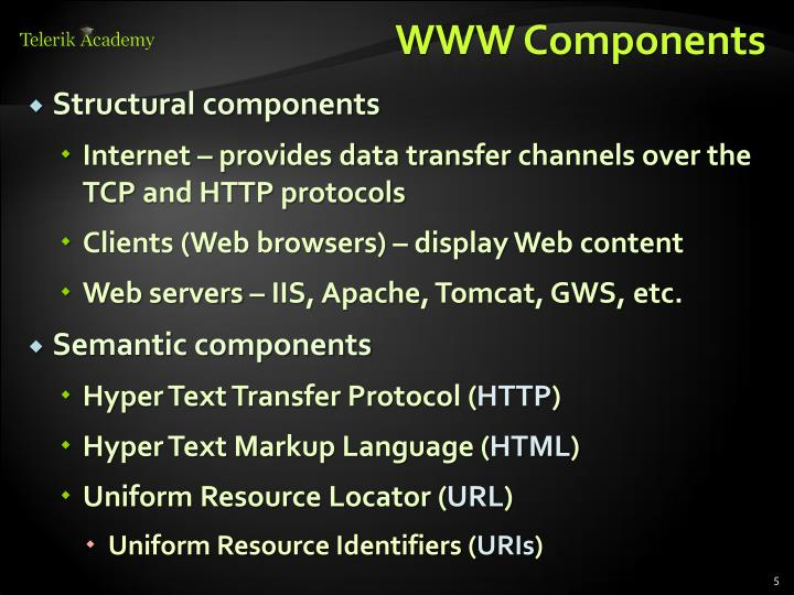 WWW Components