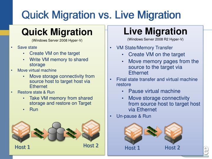 Quick Migration vs. Live Migration