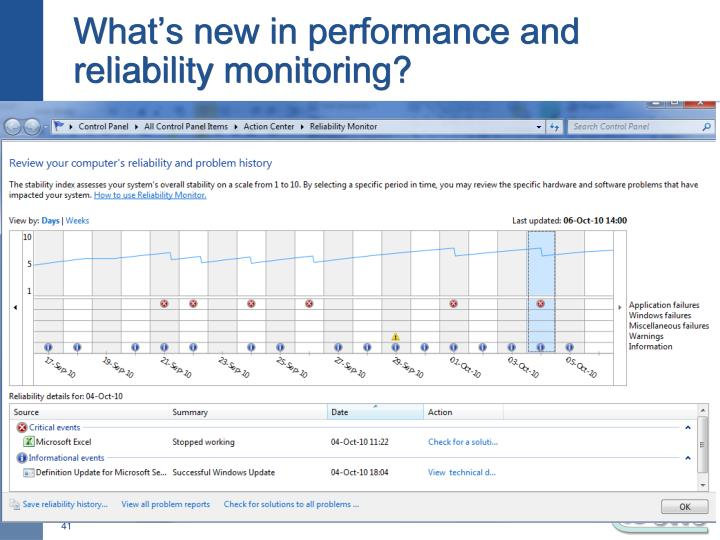 What's new in performance and reliability monitoring?